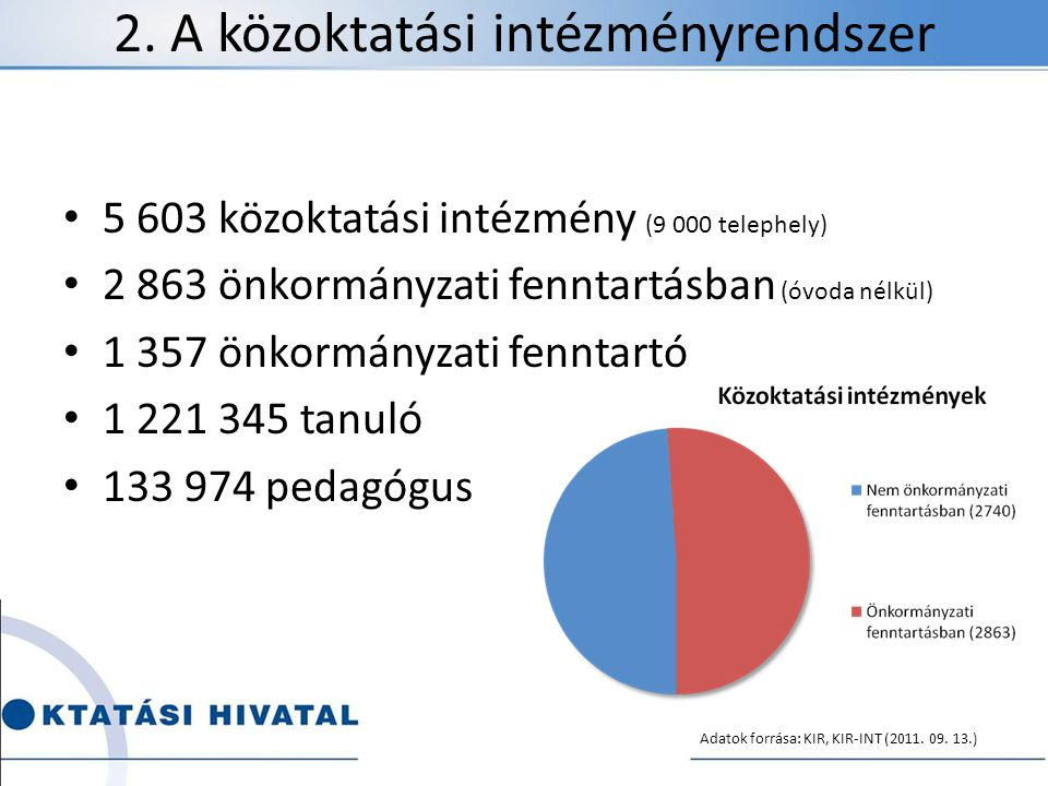 2. A közoktatási intézményrendszer