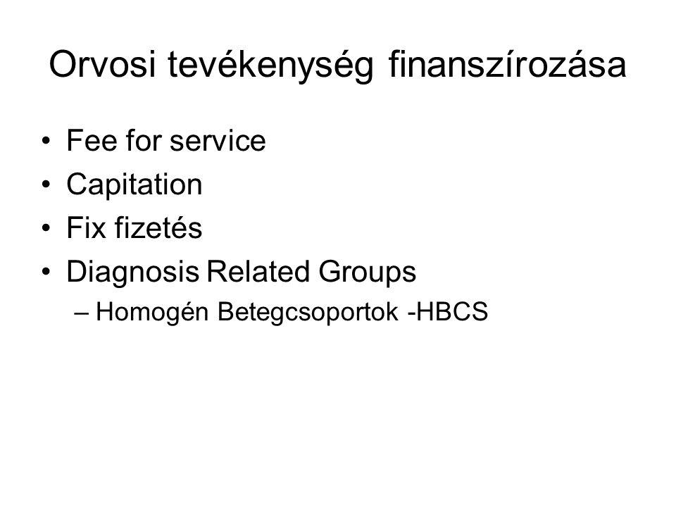 Orvosi tevékenység finanszírozása