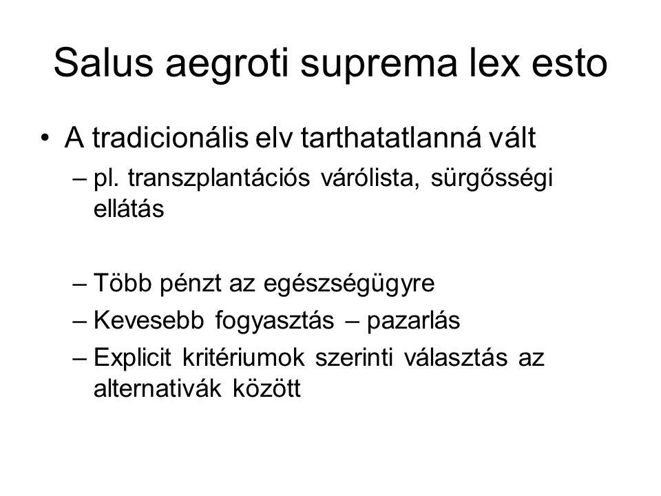 Salus aegroti suprema lex esto