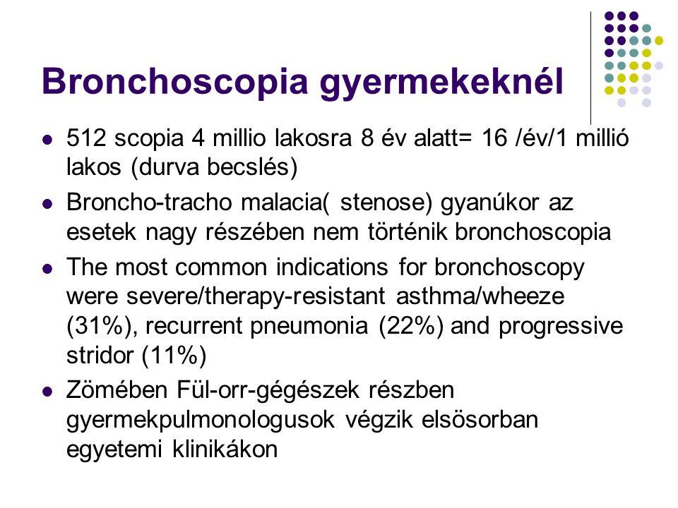 Bronchoscopia gyermekeknél