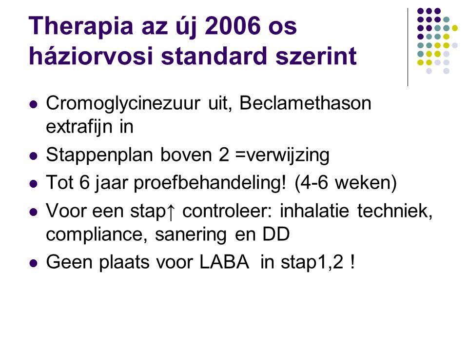 Therapia az új 2006 os háziorvosi standard szerint