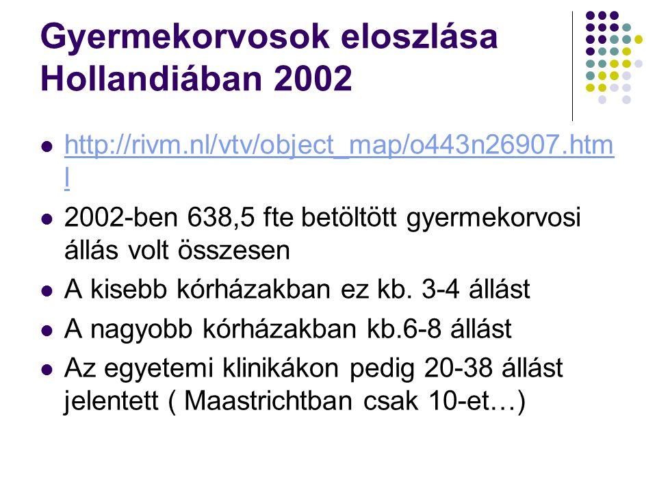 Gyermekorvosok eloszlása Hollandiában 2002