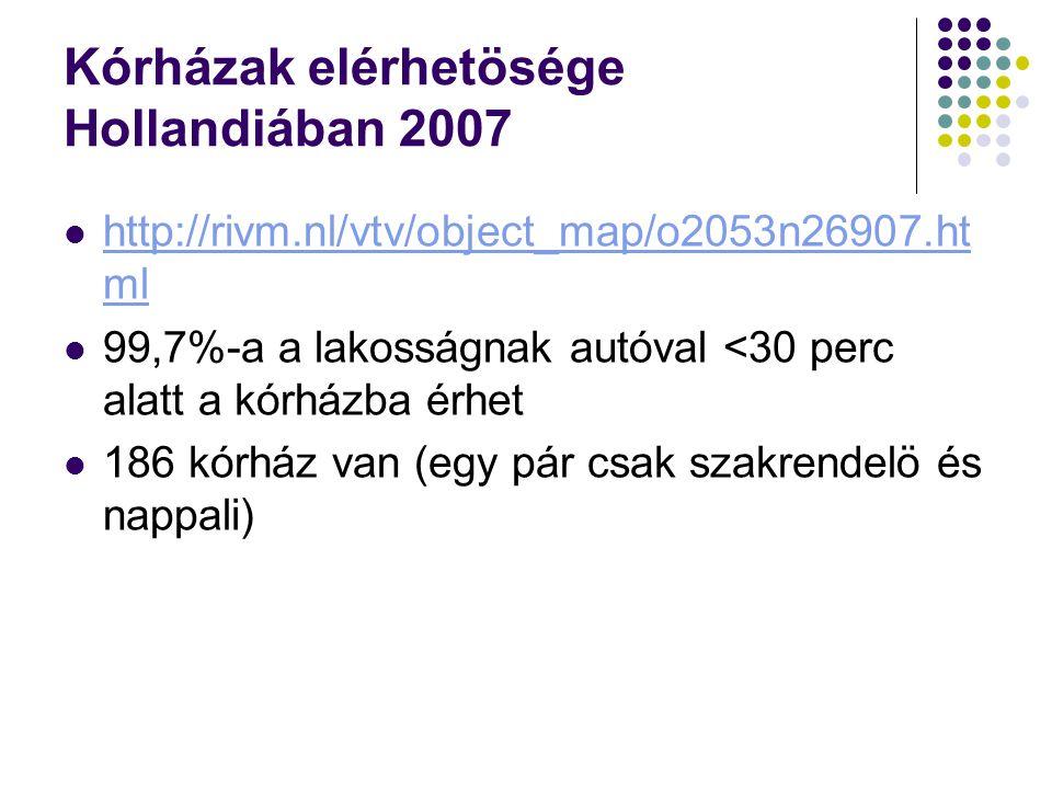 Kórházak elérhetösége Hollandiában 2007