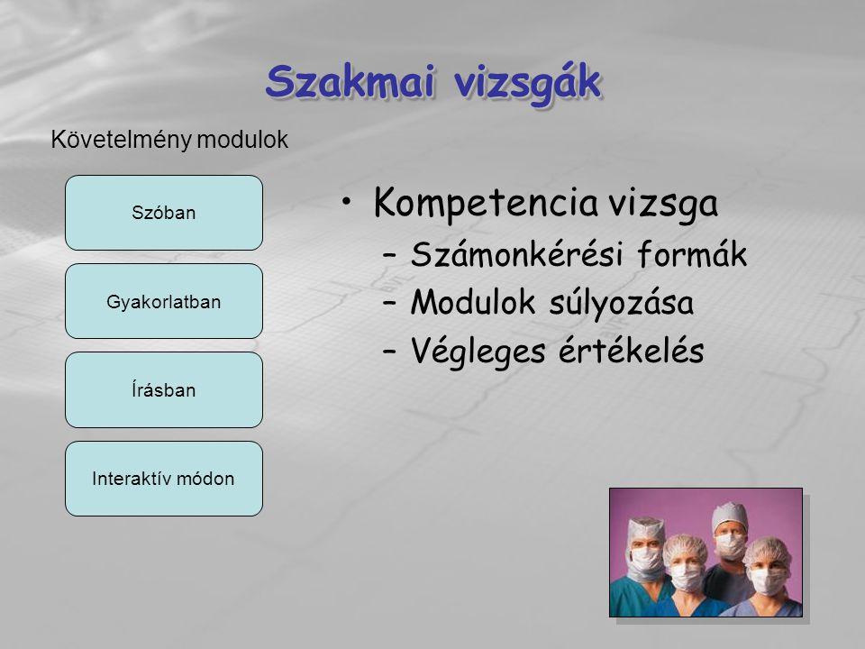 Szakmai vizsgák Kompetencia vizsga Számonkérési formák