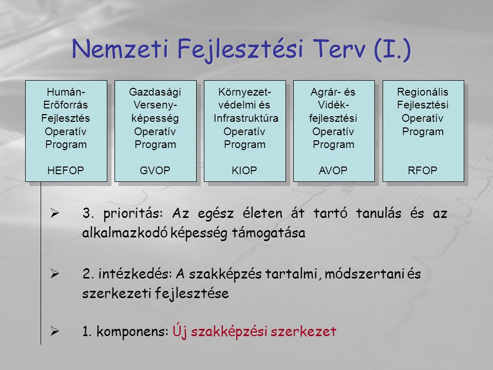 Nemzeti Fejlesztési Terv (I.)