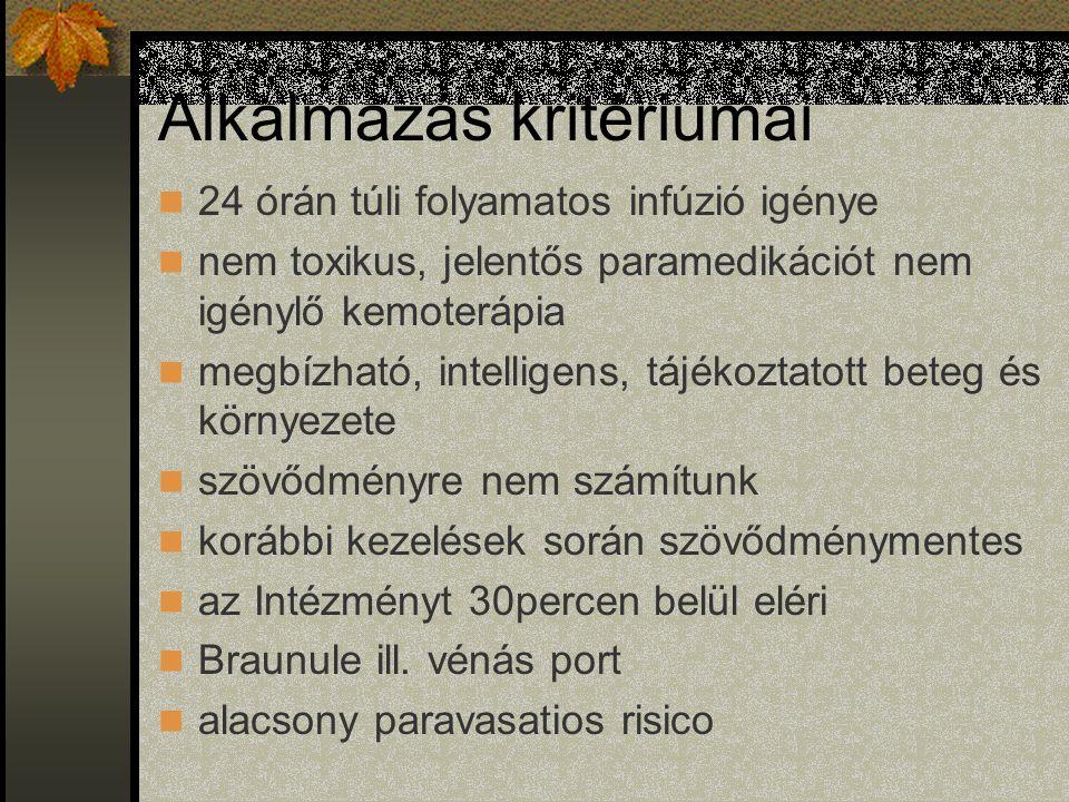 Alkalmazás kritériumai
