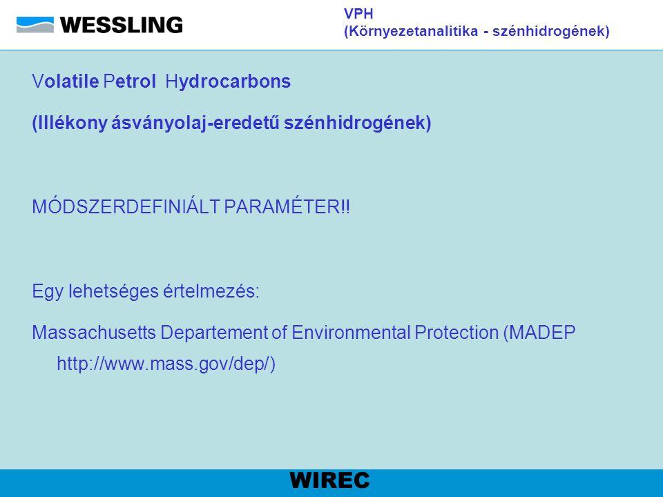 VPH (Környezetanalitika - szénhidrogének)