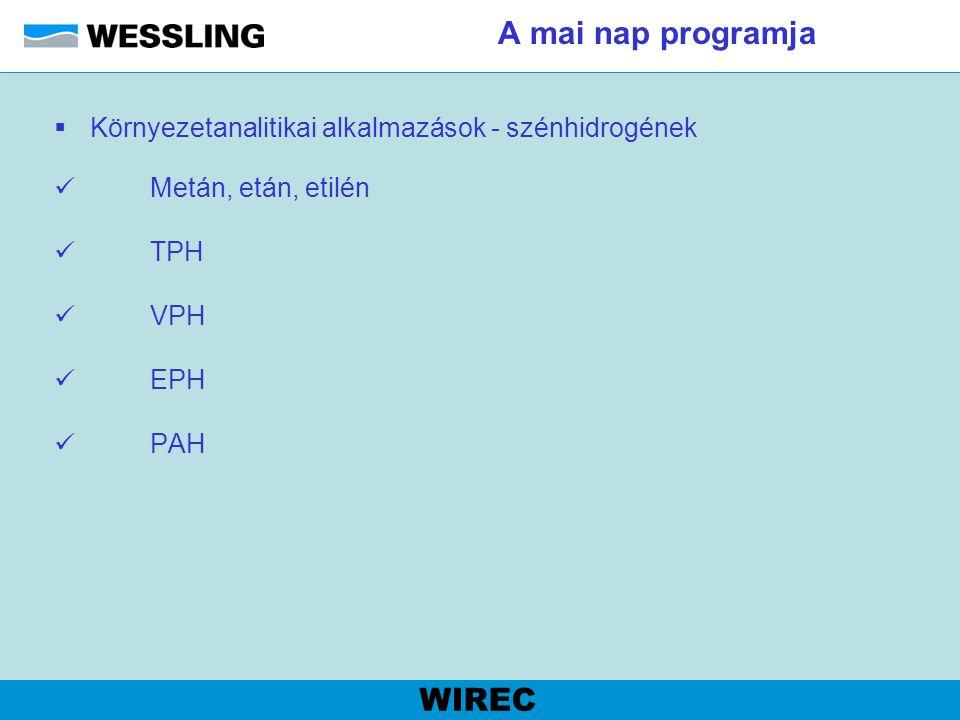 A mai nap programja WIREC
