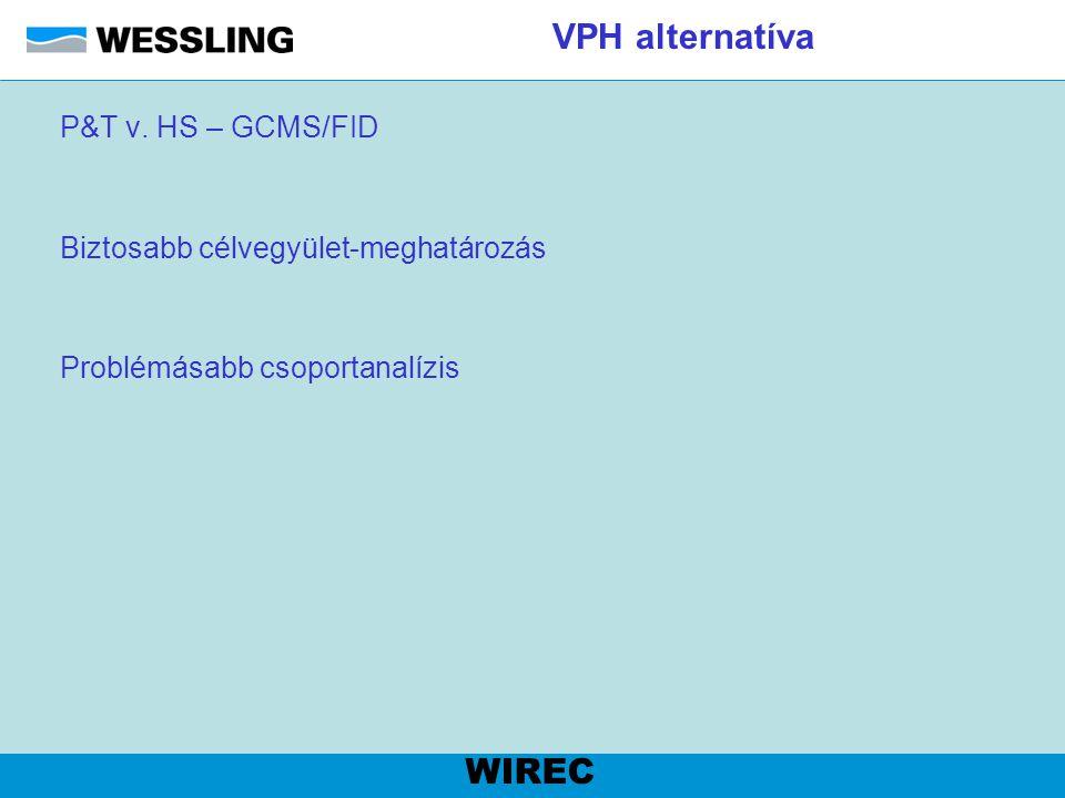 VPH alternatíva WIREC P&T v. HS – GCMS/FID