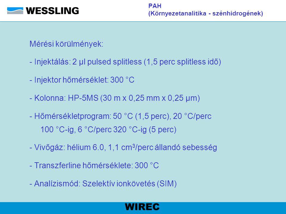 PAH (Környezetanalitika - szénhidrogének)