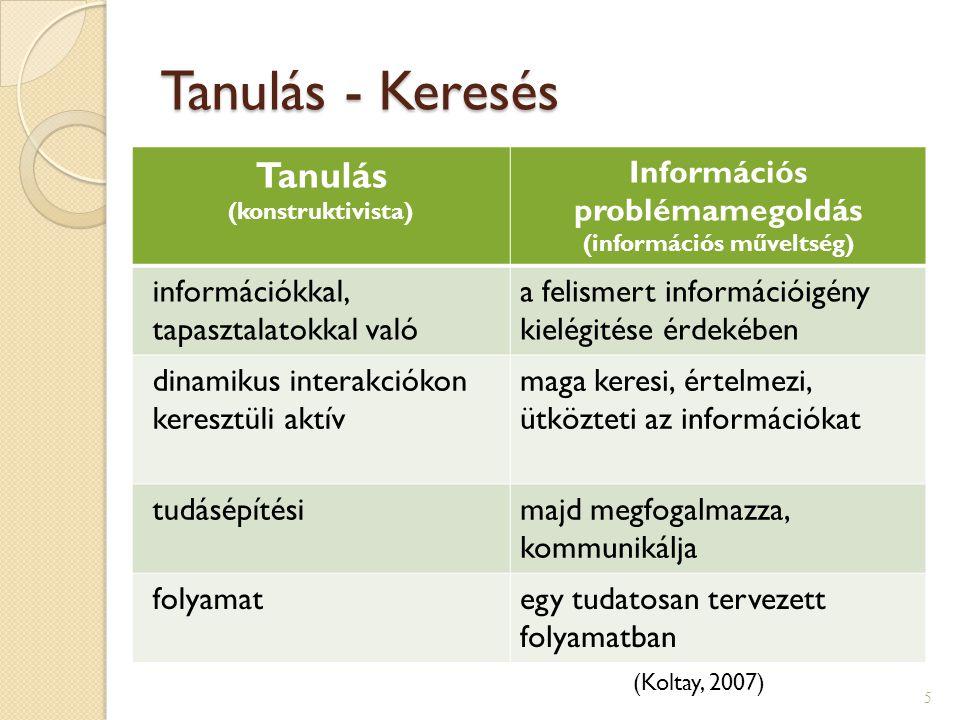 Információs problémamegoldás (információs műveltség)