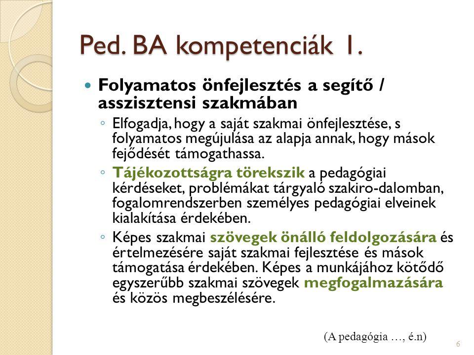 Ped. BA kompetenciák 1. Folyamatos önfejlesztés a segítő / asszisztensi szakmában.