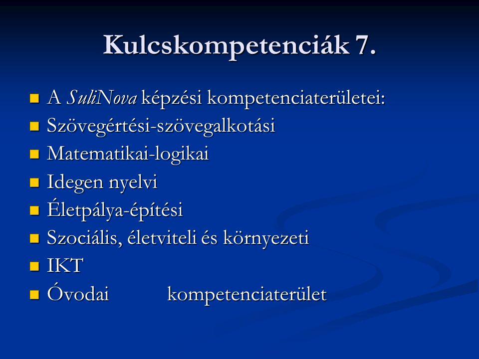 Kulcskompetenciák 7. A SuliNova képzési kompetenciaterületei: