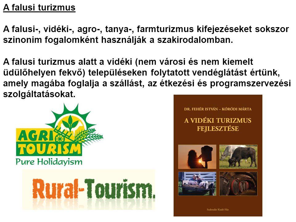 A falusi turizmus A falusi-, vidéki-, agro-, tanya-, farmturizmus kifejezéseket sokszor szinonim fogalomként használják a szakirodalomban.
