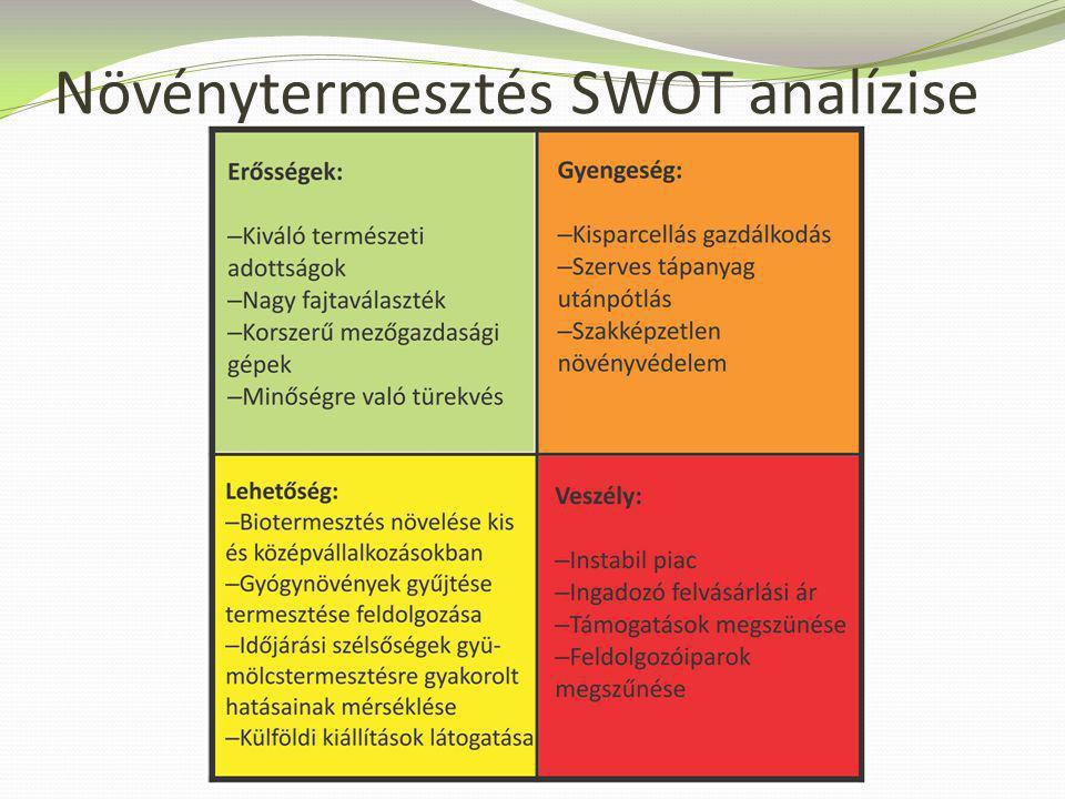 Növénytermesztés SWOT analízise