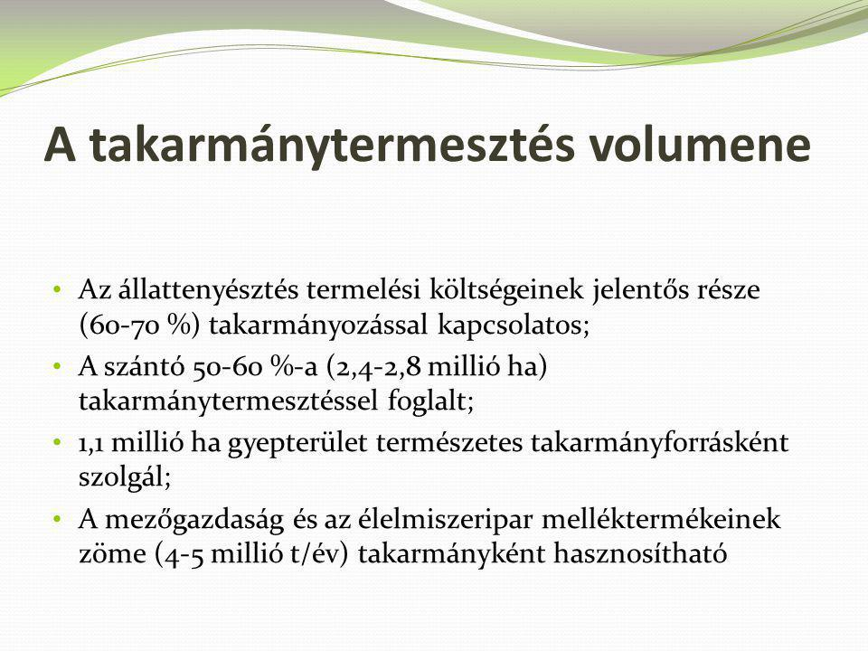 A takarmánytermesztés volumene