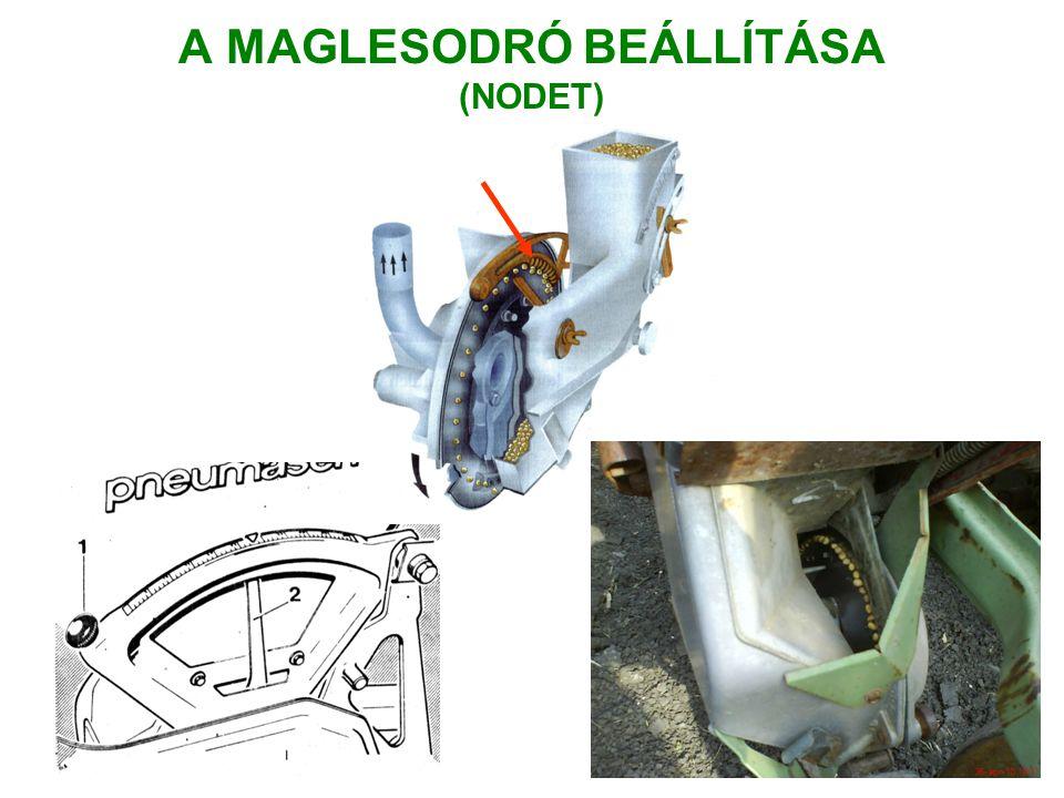 A MAGLESODRÓ BEÁLLÍTÁSA (NODET)
