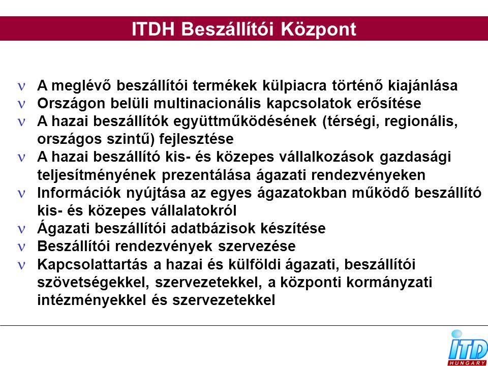 ITDH Beszállítói Központ