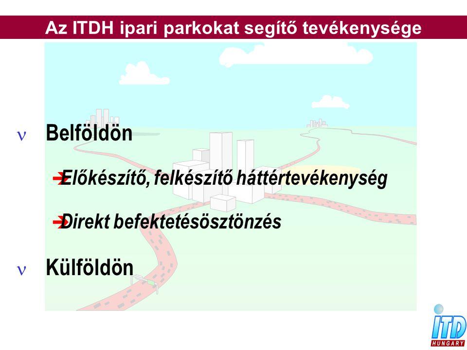 Az ITDH ipari parkokat segítő tevékenysége