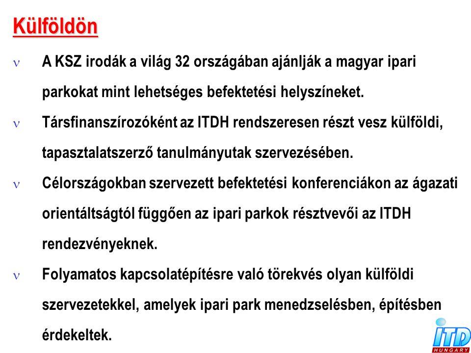 Külföldön A KSZ irodák a világ 32 országában ajánlják a magyar ipari parkokat mint lehetséges befektetési helyszíneket.