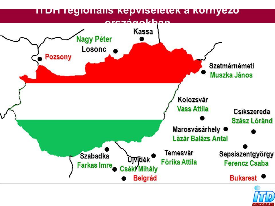 ITDH regionális képviseletek a környező országokban