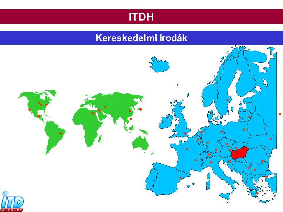 ITDH Kereskedelmi Irodák