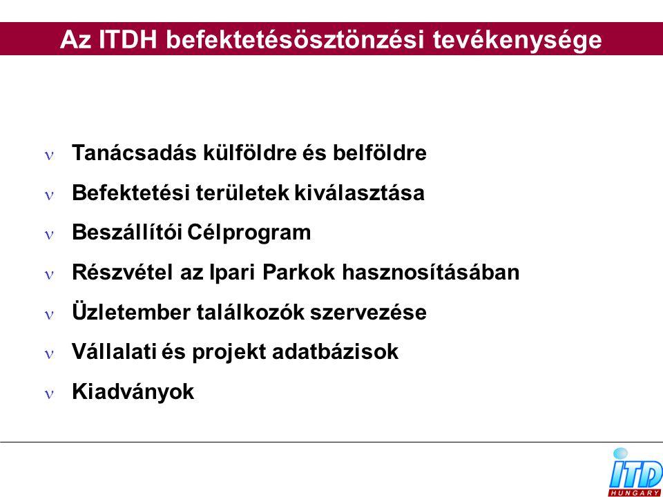 Az ITDH befektetésösztönzési tevékenysége