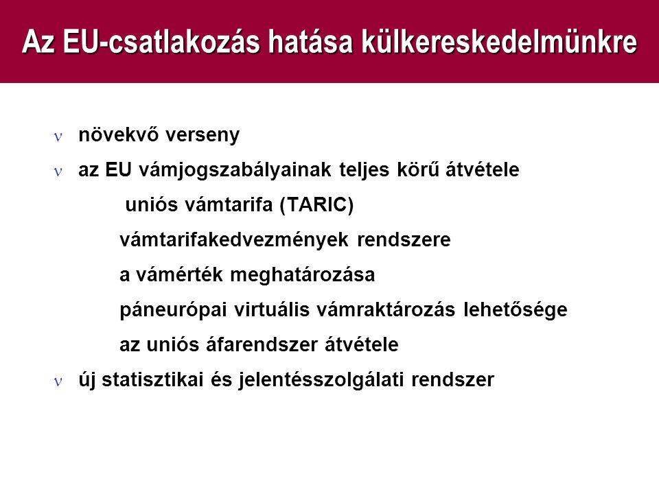 Az EU-csatlakozás hatása külkereskedelmünkre