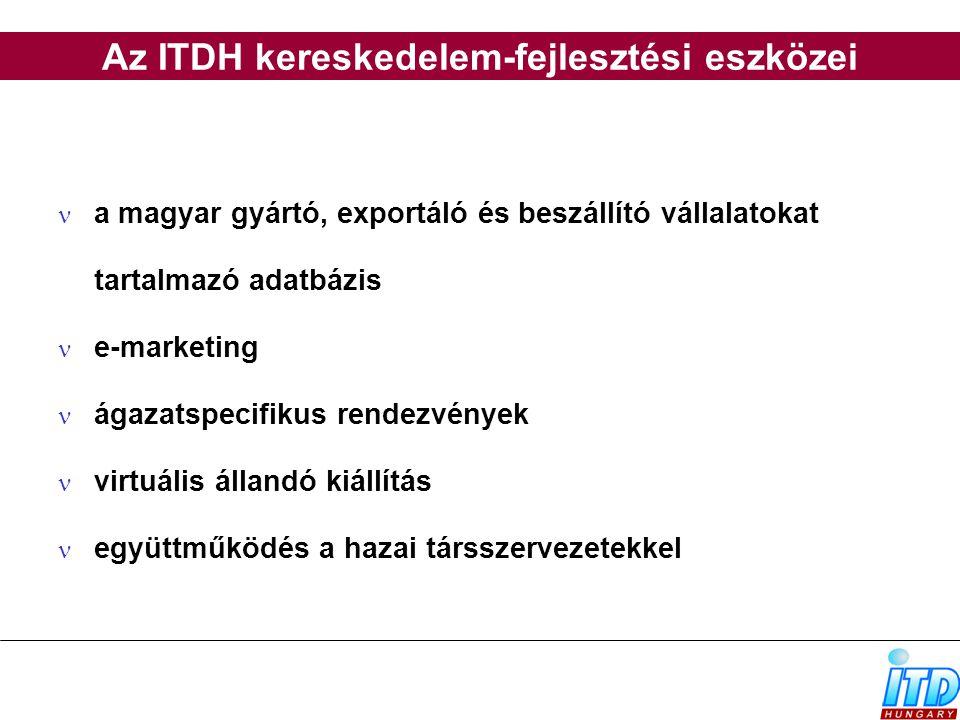 Az ITDH kereskedelem-fejlesztési eszközei