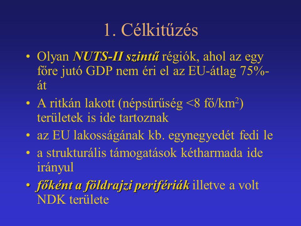 1. Célkitűzés Olyan NUTS-II szintű régiók, ahol az egy főre jutó GDP nem éri el az EU-átlag 75%-át.