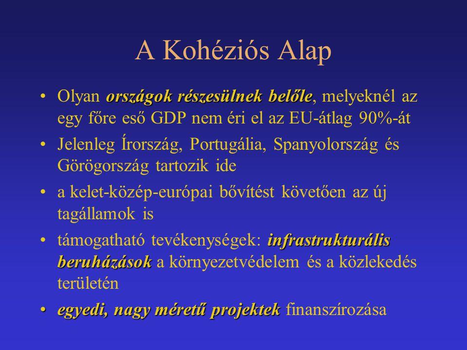 A Kohéziós Alap Olyan országok részesülnek belőle, melyeknél az egy főre eső GDP nem éri el az EU-átlag 90%-át.