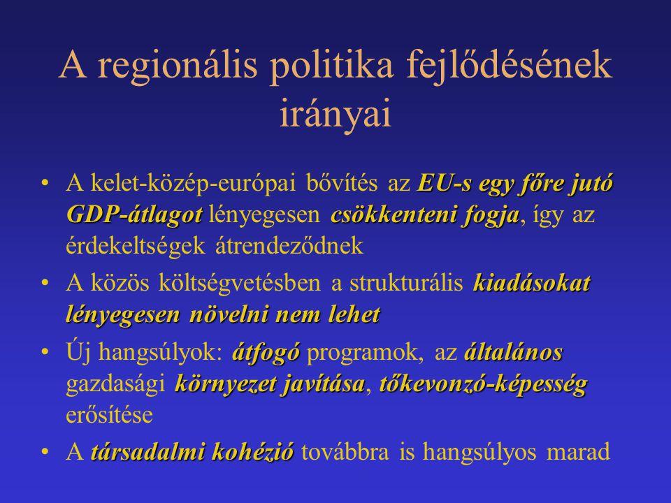 A regionális politika fejlődésének irányai