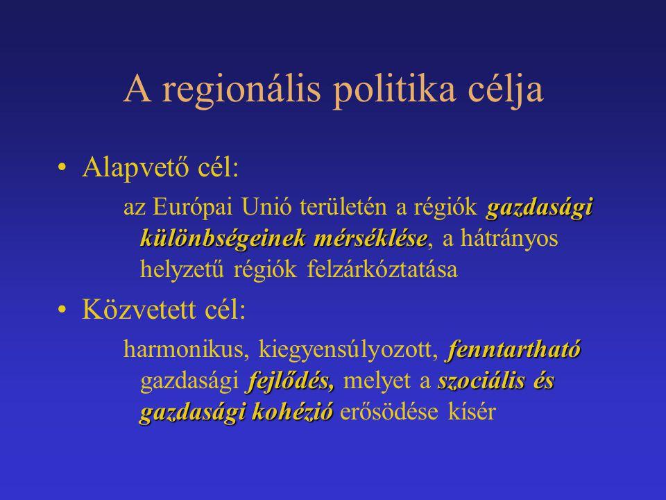A regionális politika célja