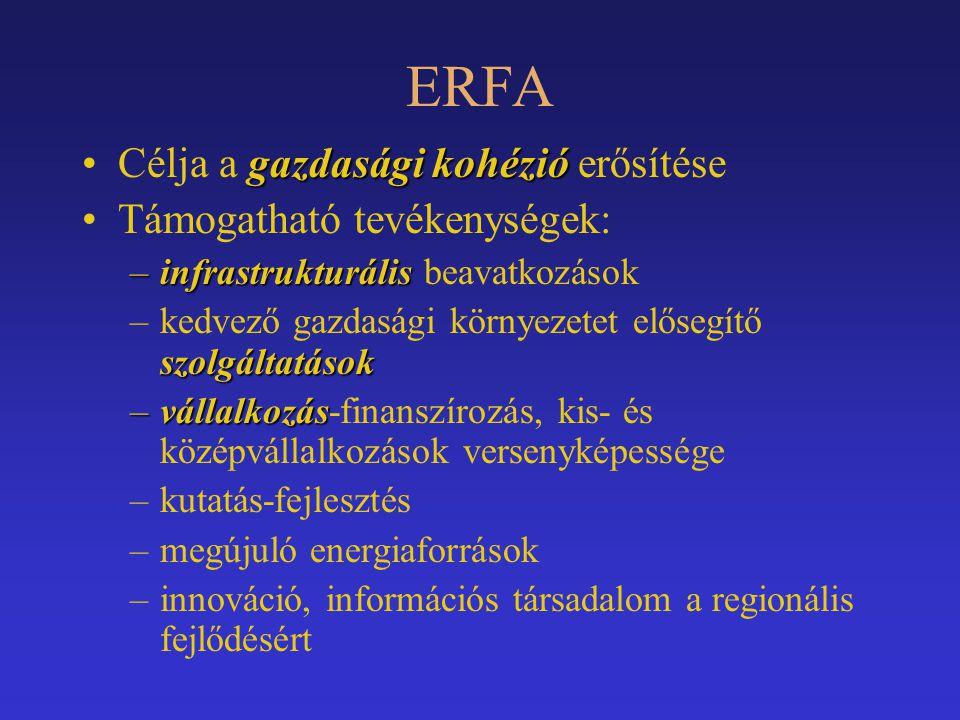 ERFA Célja a gazdasági kohézió erősítése Támogatható tevékenységek:
