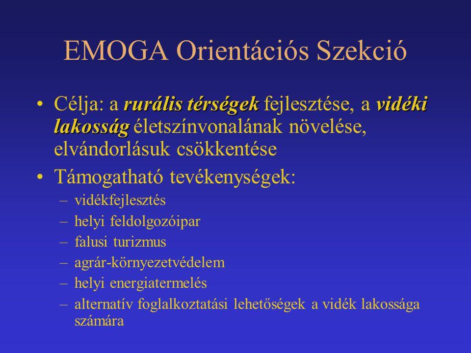 EMOGA Orientációs Szekció
