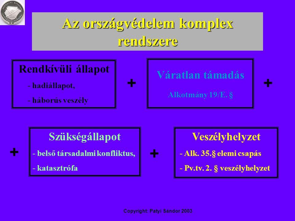 Az országvédelem komplex rendszere Váratlan támadás Alkotmány 19/E. §