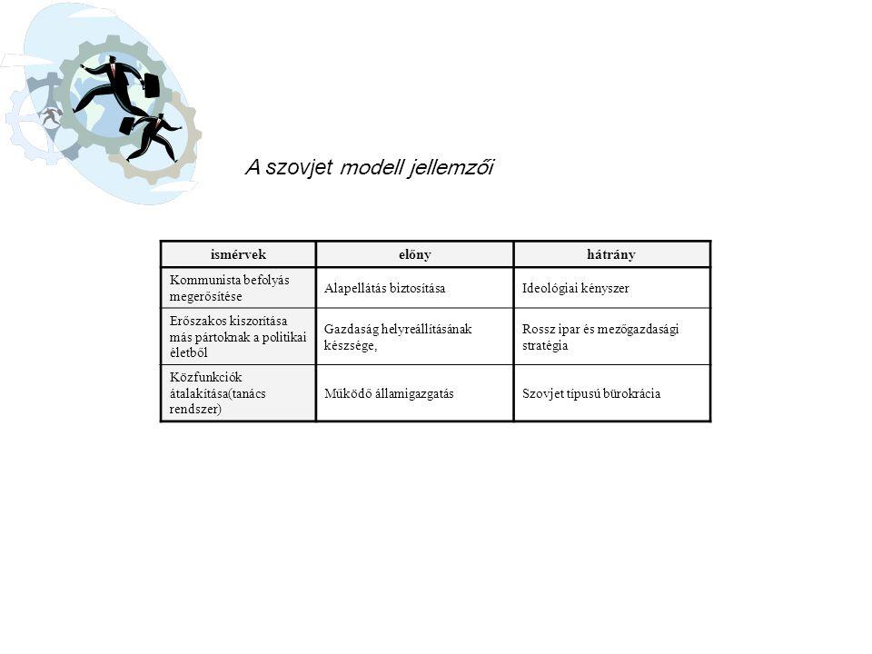 A szovjet modell jellemzői