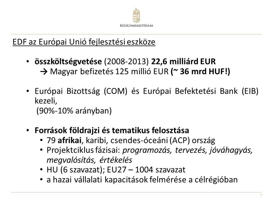 EDF az Európai Unió fejlesztési eszköze