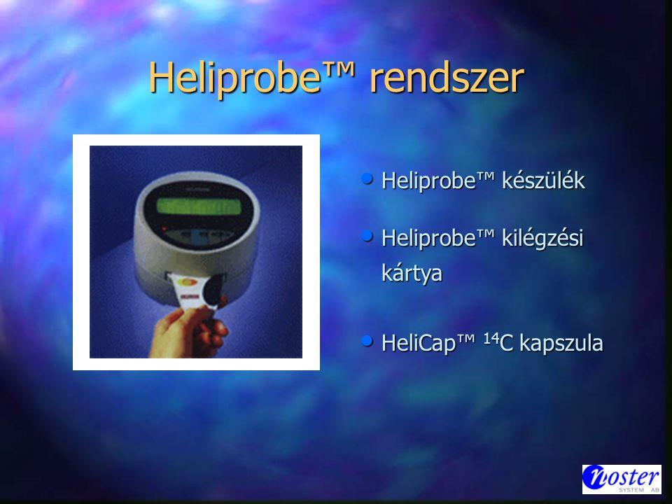 Heliprobe™ rendszer Heliprobe™ készülék Heliprobe™ kilégzési kártya