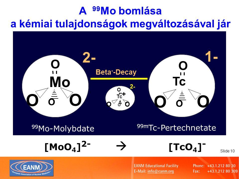 A 99Mo bomlása a kémiai tulajdonságok megváltozásával jár