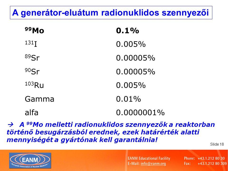 A generátor-eluátum radionuklidos szennyezői
