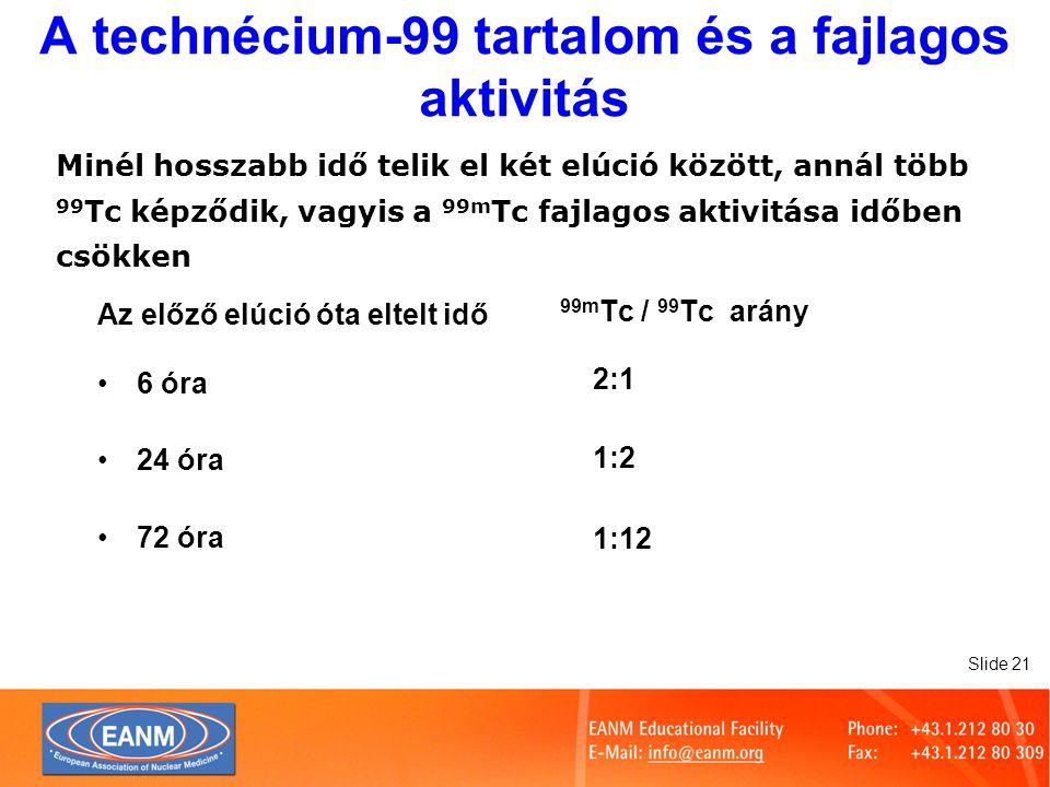 A technécium-99 tartalom és a fajlagos aktivitás