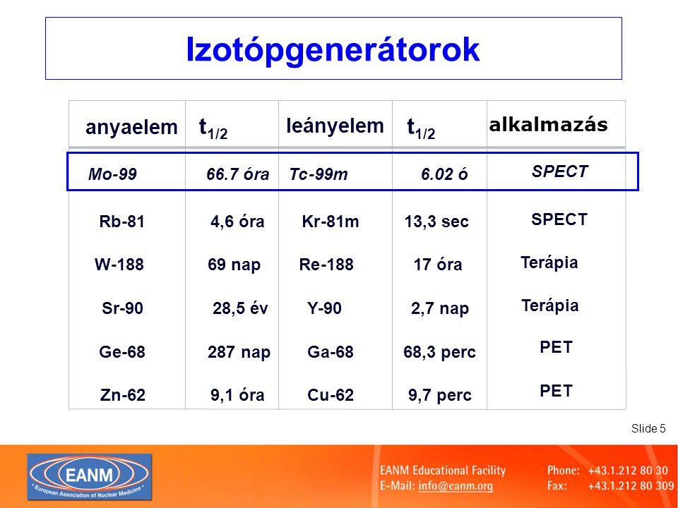 Izotópgenerátorok t1/2 anyaelem leányelem alkalmazás Mo -99 66.7 óra