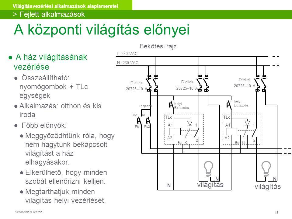 A központi világítás előnyei