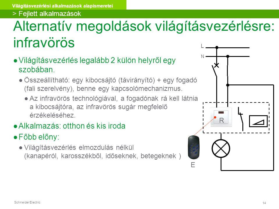 Alternatív megoldások világításvezérlésre: infravörös
