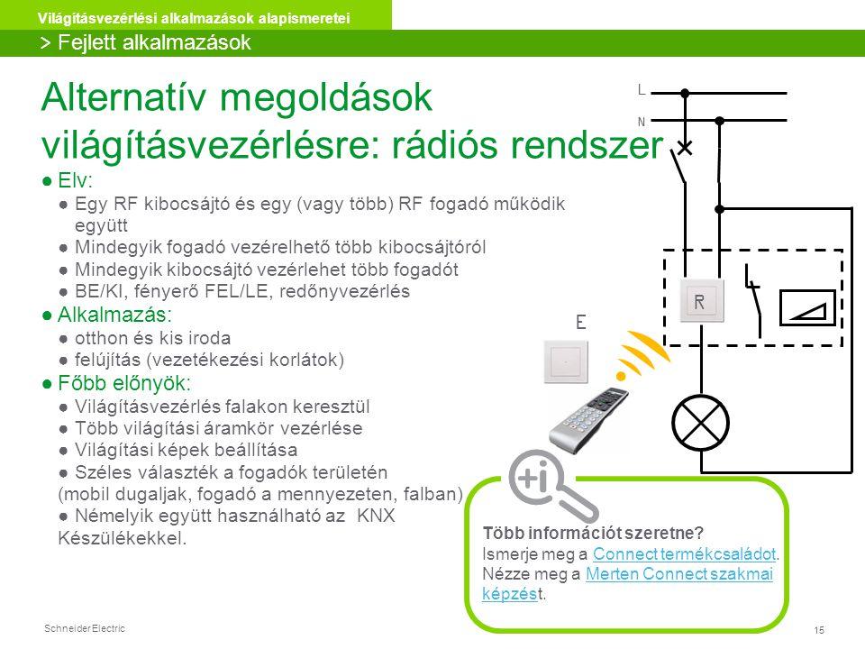 Alternatív megoldások világításvezérlésre: rádiós rendszer