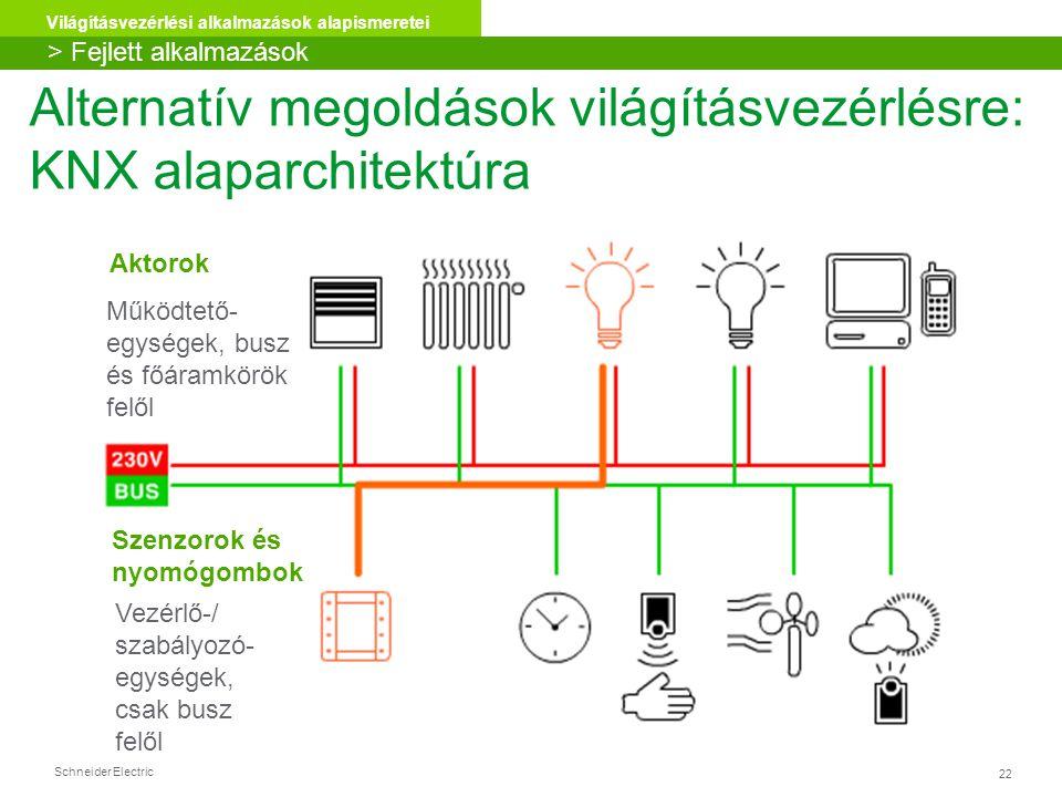 Alternatív megoldások világításvezérlésre: KNX alaparchitektúra