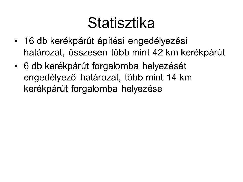 Statisztika 16 db kerékpárút építési engedélyezési határozat, összesen több mint 42 km kerékpárút.