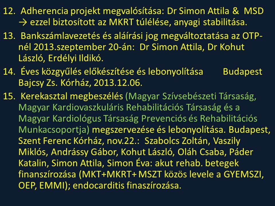 Adherencia projekt megvalósítása: Dr Simon Attila & MSD → ezzel biztosított az MKRT túlélése, anyagi stabilitása.