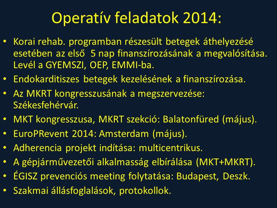 Operatív feladatok 2014:
